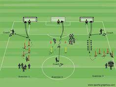 Resultado de imagen para entrenamiento de futbol