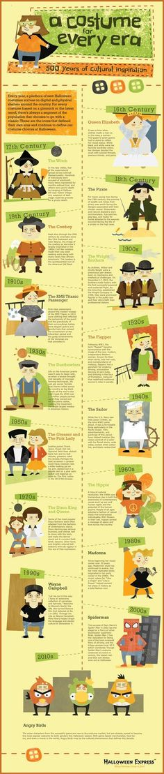 An infographic by Halloween Express takes a look at Halloween costumes worn over the ages and their inspirations.