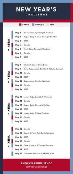 We've got a workout calendar just for you. Your four-week workout schedule is right here! Get ready for a month of challenging workouts, exclusively from SELF. Month Workout Challenge, 28 Day Challenge, Challenge Ideas, 30 Day Fitness, Fitness Tips, Fitness Journal, Fitness Motivation, Fitness Challenges, Fitness Routines