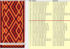 """""""Polifemo"""" 34 tarjetas, 3 colores, repite cada 20 movimientos// sed_958 diseñado en GTT༺❁"""