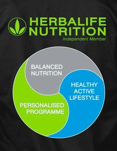Herbalife Recipes, Herbalife Nutrition, Healthy Nutrition, Healthy Quotes, Loki, Shake, Herbalism, Healthy Living, Board