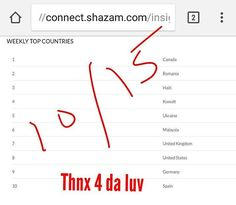 """Reposting @ecdubbleup: Top Countries where """"I Do This"""" is being Shazamed for the past week. Thanks for the love! The DoubleUp Reloaded"""" Available Now!  #hiphop #hiphopmusic #rap #rapmusic #indie #indiemusic #blog #blogger #bloggers #Spotify #spotify #deezermusic #deezer #applemusic #radio #Djs #dj #djs #alabama #atlanta #alabamamusic #alabamaartist"""