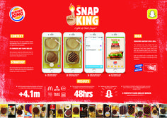 Burger King won a Cannes Lion with this social media campaign. Advertising Awards, Clever Advertising, Advertising Design, Marketing, Study Board, Fast Food, Concept Board, Case Study, Web Design
