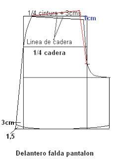 Falda pantalón II - El costurero de Stella