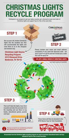 have broken lights youd like to recycle our christmas lights recycling program is