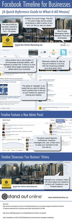 Facebook timeline for businesses, a quick reference guide to what it all means (pinned by @lovile)