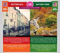 Abbiamo chiesto alla nostra community di confrontare le due metropoli assieme a noi: cosa amate dell'una e cosa dell'altra? #newyork #usa #viaggi #vacanze #londra #lowcost #lowbudget #lastminute