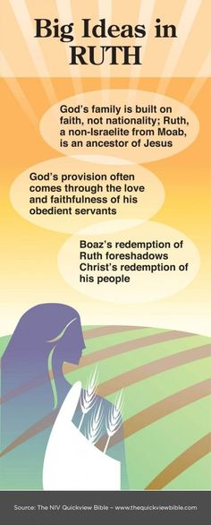 Ruth was born into a non-Jewish family and pagan nationality (Moab) that did not know or worship the one true God. However, she found favor with God when she chose to
