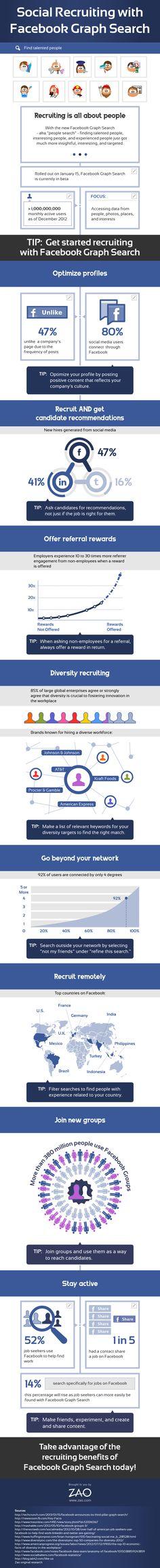 ¿Cómo utilizar #Facebook para buscar empleados? #infografía