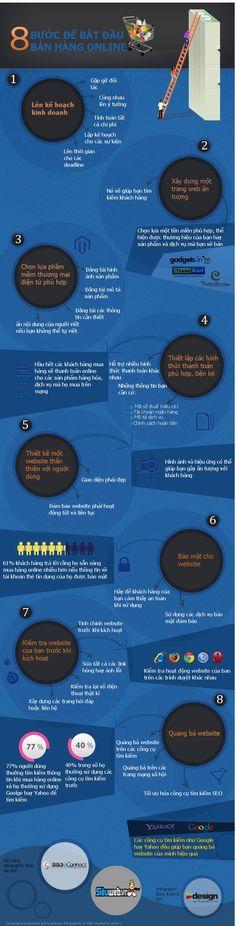 #banhangonline #sieuweb 8 Bước đơn giản để bắt đầu kinh doanh trực tuyến cùng Siêu Web! Bắt đầu ngay tại http://sieuweb.vn/