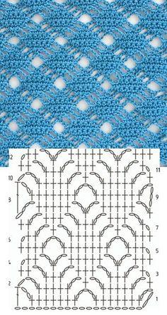 #haken, haakschema en foto van mooi patroon voor bijv. sjaal, shawl, site in Russisch, #crochet, chart and photo of nice pattern for shawl, site in Russian:
