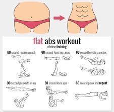 Flat abs workout sport motivation, fitness motivation, fitness workouts, cardio gym, at Fitness Workouts, Yoga Fitness, Fitness Motivation, Health Fitness, Cardio Gym, Sport Motivation, Health Diet, At Home Workout Plan, At Home Workouts