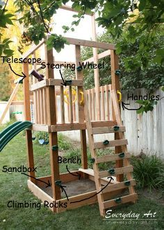 DIY Wooden Swing Set by Everyday Art- this with monkey bars instead of slide for add on