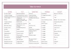 idées de menus  http://1boutdevie.over-blog.fr/pages/Mon_classeur_de_maman_organisee--7434922.html