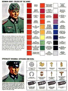47 Best WW2 All Nations war ranks images | Military insignia