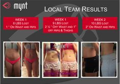 Lose 8 to 14lbs in the first week and learn how to keep it off. #1 healthy product on the market. No Soy Protein, Gluten Free, No Artificial Flavors, Colors or Sweeteners, No Banned Substances, No Unlisted Harmful Ingredients. Join the 8 Week Challenge for only $5.00 a day! www.myntcorenutrition.com