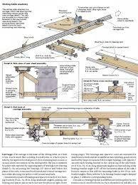 Resultado de imagen de diy table saw fence plans