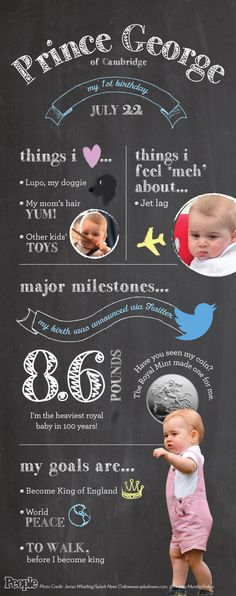 Infographic: Prince George's Fantastic First Year!