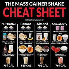Mass Gainer Easily if you want to gain weight, drinking mass gainner is really helpful in your journey. Try to add 2 mMake Mass Gainer Easily if you want to gain weight, drinking mass gainner is really helpful in your journey. Try to add 2 m Loss weight Quick Weight Loss Tips, Diet Plans To Lose Weight, Losing Weight Tips, How To Lose Weight Fast, Loose Weight, Weight Gain Meals, Reduce Weight, Lose Fat, Easy Diet Plan