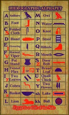 Egyptian Hieroglyphics. Hieroglyphics were used as a written language, which we use today to communicate ideas and thoughts without needing a face-to-face encounter.