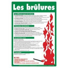 Affiche de premiers secours sur les brûlures The Human Body, First Aid Kit, Good To Know, Anatomy, Books To Read, Infographic, Science, Study, How To Plan
