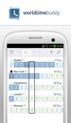 If you are responsible for coordinating schedules across many geographical areas this is a must have tool. The Visual time converter & world clock.