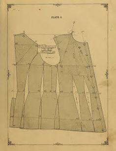 Tight Fitting Jacket 1890 pattern