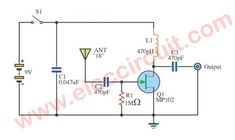 Simple Active antenna in SW/MW/FM bands - ElecCircuit