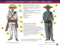 Early uniforms of the Filipino revolutionaries were inspired by the Spanish Guayabera and Guerrera; some were stolen uniforms from captive Spanish troops. The Spanish American War, American History, Philippine Army, Army Uniform, Military Uniforms, Filipino Fashion, Ww1 Soldiers, Army Ranks, Filipino Culture