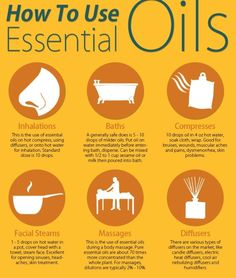 How to Use Young Living Essential Oils. by jayne