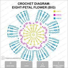 PATRONES VALHALLA // Free Crochet Patterns: CROCHET DIAGRAM: EIGHT-PETAL FLOWER in 3 sizes by Edgar Gonzalez (Garo).