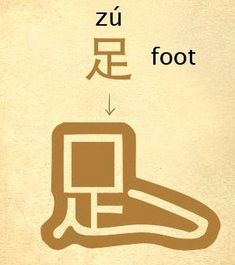 Learn Chinese characters - chinese-language Photo