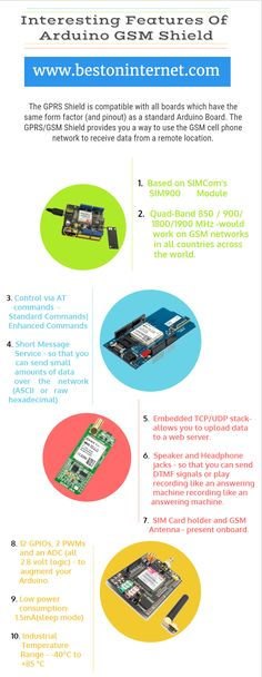 We all are very familiar with #Arduino and #GSM. Here are you see an Arduino GSM shield which is a GSM modem. This infographic showing you Amazing Factors or Features of Arduino GSM Shield. Have a look out and share it. http://www.bestoninternet.com/compute/electronics/arduino-gsm-shield/