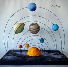 Kosmos - New Ideas Solar System Projects For Kids, Solar System Activities, Solar System Crafts, Science Projects For Kids, Space Activities, Space Projects, Science Experiments Kids, Space Crafts, Science For Kids