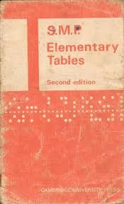 Image result for smp maths books
