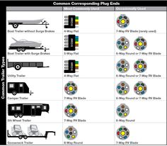 6 pin trailer connector wiring diagram motorcycle  | 236 x 304
