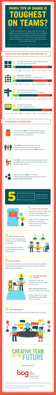 General Management - How Marketers Feel About Workplace Changes [Infographic] : MarketingProfs Article