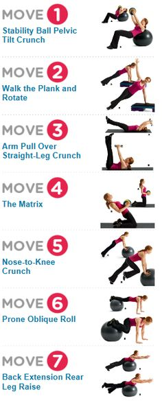 Abs Workout with Gym Ball: Get Six Pack Abs in Weeks Lose belly fat: Use this ab workout exercises to get strong core muscles and sexy, flat abs in no time http://www.womenshealthmag.com/fitness/get-rock-solid-abs