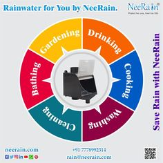 Rooftop, Bathing, Filters, Drinking, Rain, Life, Bath, Rain Fall, Rooftops