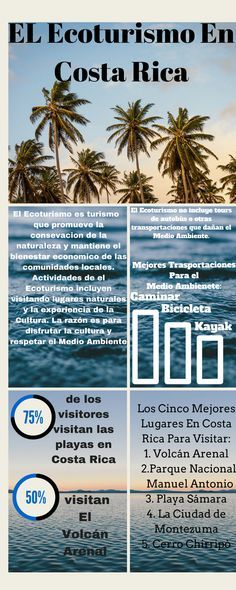 EL Ectorismo En Costa Rica – Infographic by eefritts Learn Spanish Free, Ap Spanish, Spanish Class, How To Speak Spanish, Hispanic Countries, San Jose Costa Rica, Spanish Posters, Spanish Teaching Resources, Physical Environment