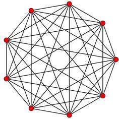Image result for Nonagon