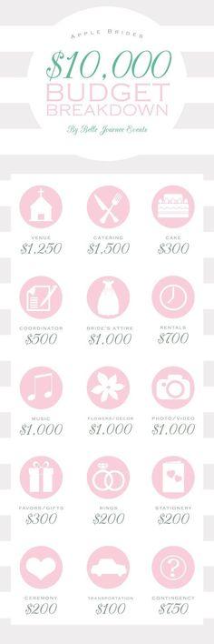 Pinterest • El catálogo global de ideas
