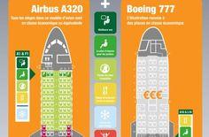La plupart des compagnies aériennes proposent aujourd'hui de choisir son siège en avion, au moment de la réservation ou bien de l'enregistrement. Afin de ne rien laisser au hasard et êt…