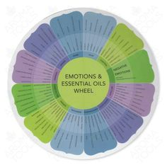 A great way to quickly reference information in Emotions & Essential Oils, the Emotions & Essential Oils Wheel contains both positive and negative terms for each single oil and blend.