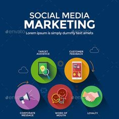 Marketing Guide (@MarketingAtoZz) on Twitter Facebook Marketing, Content Marketing, Social Media Marketing, Digital Marketing, Amazon Seo, Affiliate Websites, Make A Game, Seo Optimization, Online Advertising
