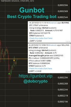 Pin By Gunbot Best Crypto Trading Bot On Crypto Trading Gunbot