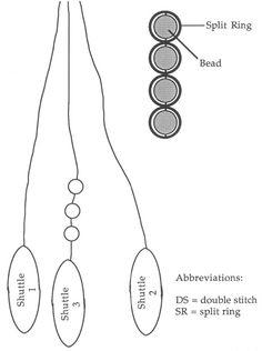 method for adding beads to the middle of rings http://www.georgiaseitz.com/2002/beads/janasplitringbeads.jpg (http://tattinghomework.wordpress.com/2012/12/07/2012-12-10-regular-online-class-rosary-and-bag/)