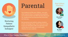Parental Teacher Personality Facebook Post Template -- #FacebookMarketingTips #DesignFacebookTemplates #FacebookPostTemplates #FreeFacebookTemplates #EditableFacebookTemplates #SocialMediaTemplates #SocialMediaMarketing -- Supercharge your Facebook engagement with unique, eye-catching Facebook templates. Create highly engaging Facebook and social media graphics with Venngage!