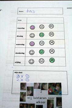 Continu verbeteren | Leerlingportfolio | Klasse.pro invulling portfolio voor de onderbouw
