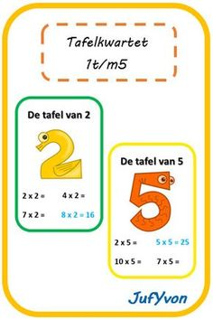 Fun and educational for the classroom: a table quartet! Below the quartets for the tables Primary Maths, Primary School, School 2017, Pre School, Fun Learning, Learning Activities, Multiplication, 2nd Grade Math, Play To Learn